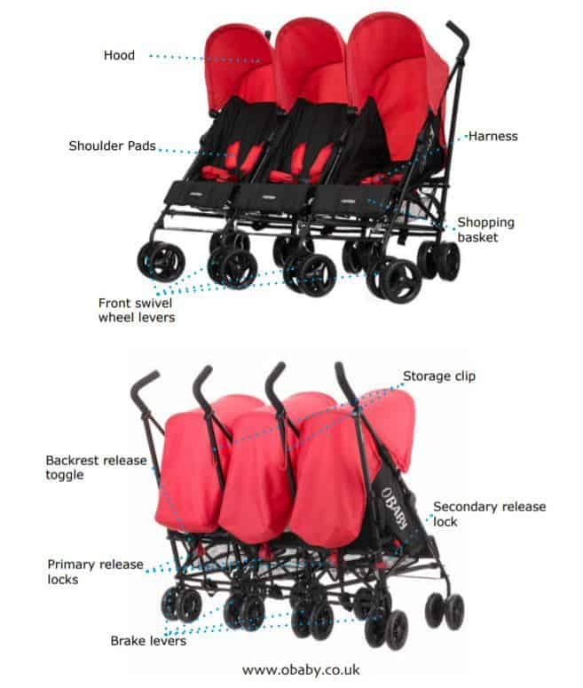 Obaby Mercury Triple Stroller Extra Features